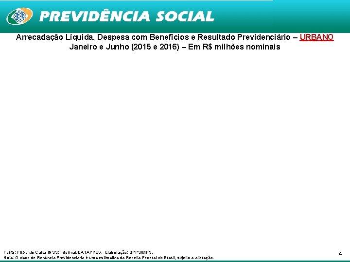Arrecadação Líquida, Despesa com Benefícios e Resultado Previdenciário – URBANO Janeiro e Junho (2015