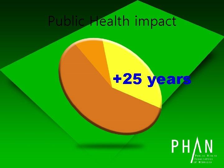 Public Health impact +25 years