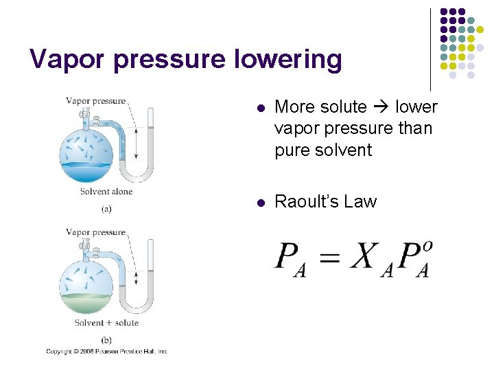 Vapor pressure lowering l More solute lower vapor pressure than pure solvent l Raoult's