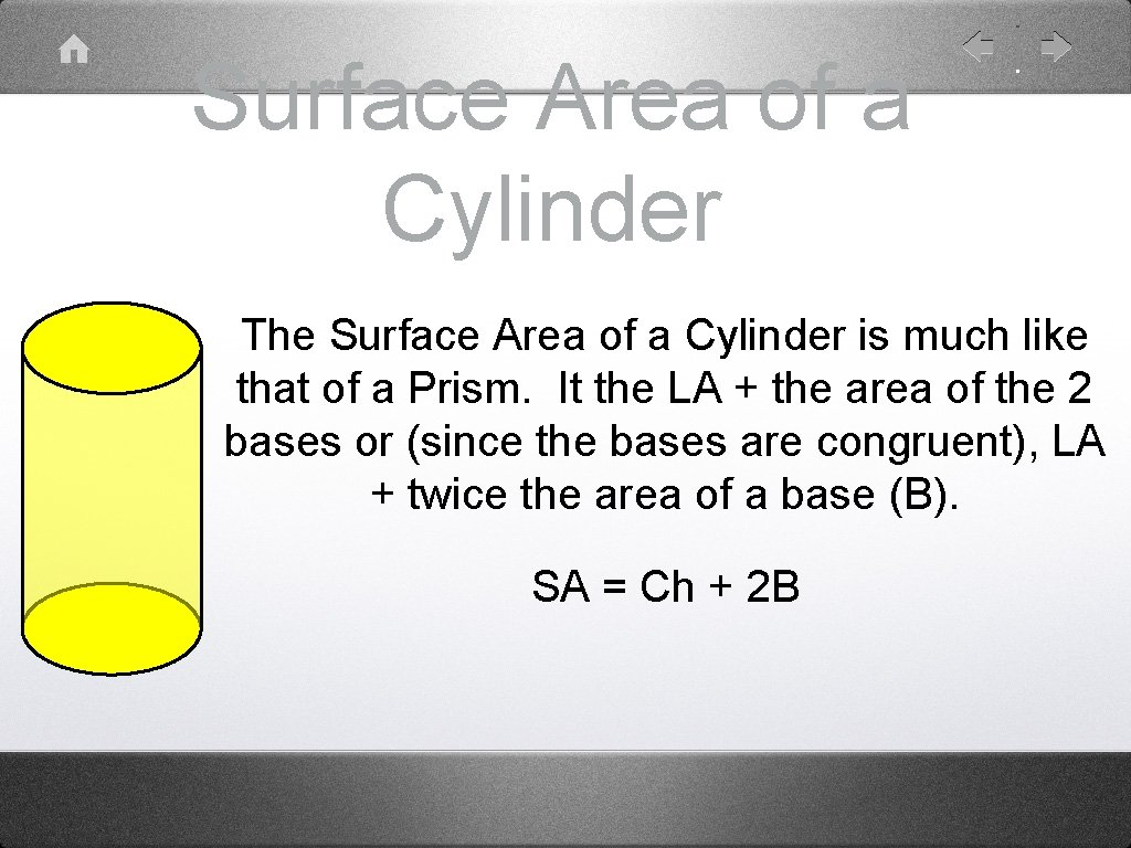 Surface Area of a Cylinder The Surface Area of a Cylinder is much like