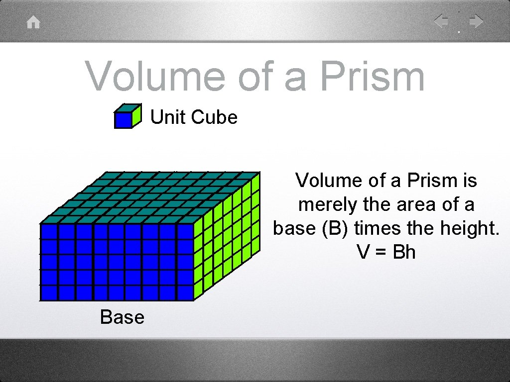Volume of a Prism Unit Cube Volume of a Prism is merely the area