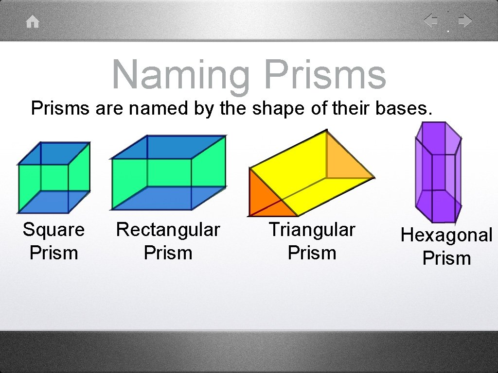 Naming Prisms are named by the shape of their bases. Square Prism Rectangular Prism