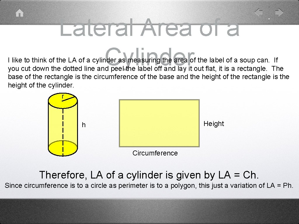 Lateral Area of a Cylinder I like to think of the LA of a