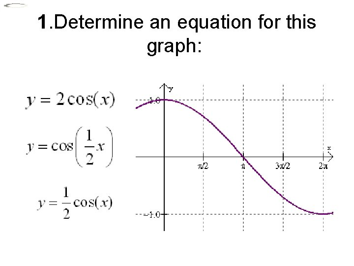1. Determine an equation for this graph:
