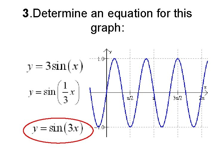 3. Determine an equation for this graph: