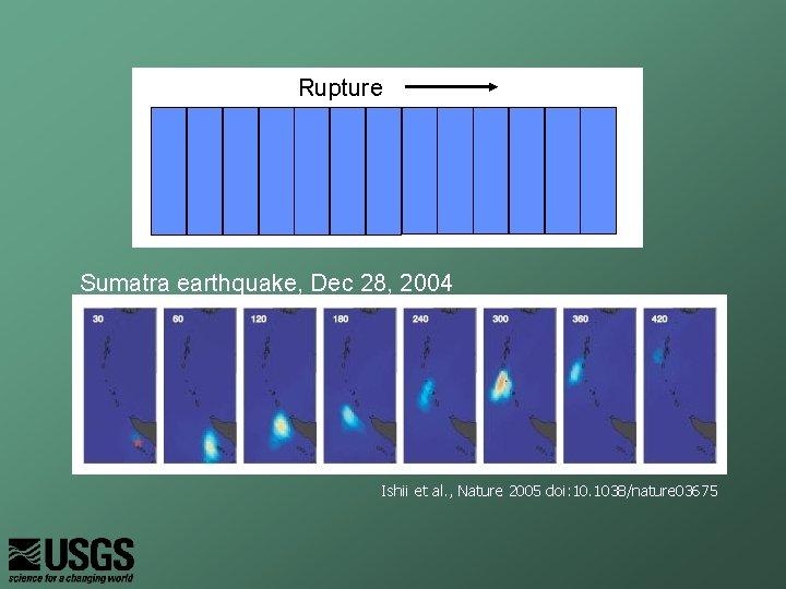 Rupture Sumatra earthquake, Dec 28, 2004   Haskell, 1964    Sumatra Ishii et al.