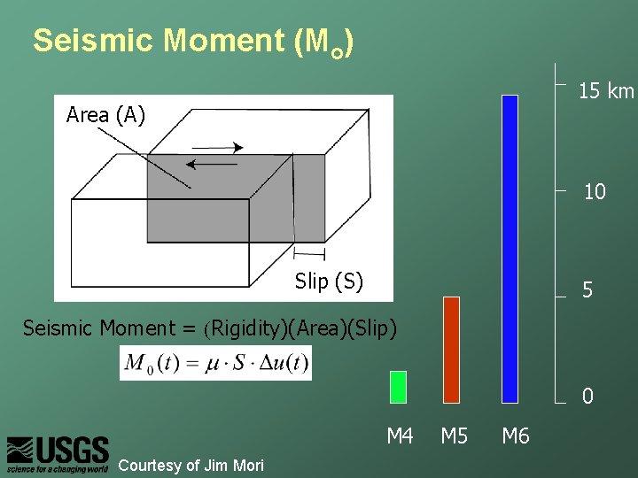 Seismic Moment (Mo) 15 km Area (A) 10 Slip (S)  5 Seismic Moment =