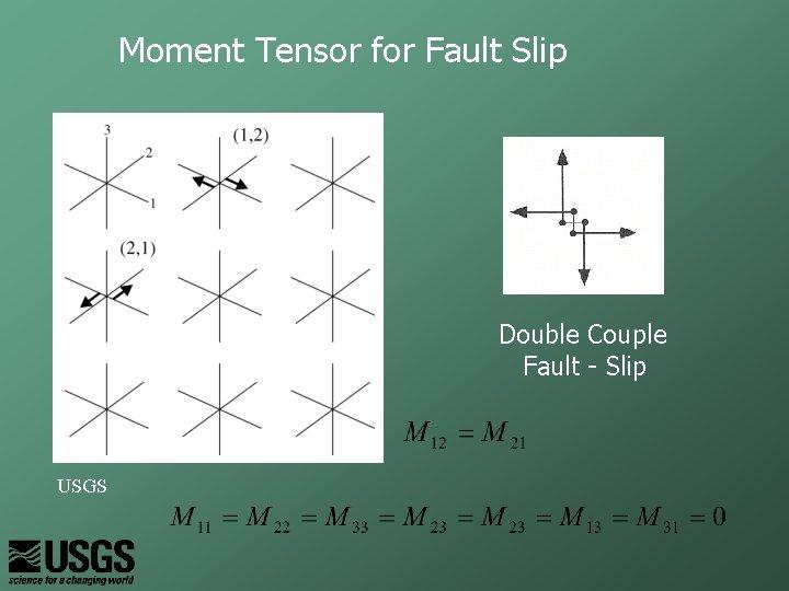 Moment Tensor for Fault Slip Double Couple Fault - Slip USGS