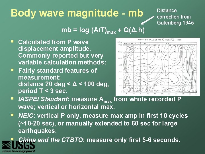 Body wave magnitude - mb Distance correction from Gutenberg 1945 mb = log (A/T)max