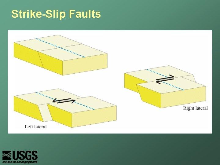 Strike-Slip Faults
