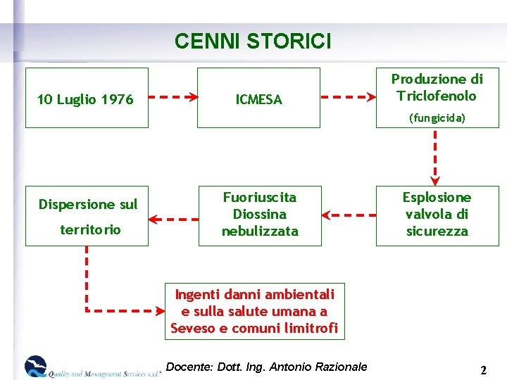 CENNI STORICI 10 Luglio 1976 ICMESA Produzione di Triclofenolo (fungicida) Dispersione sul territorio Fuoriuscita