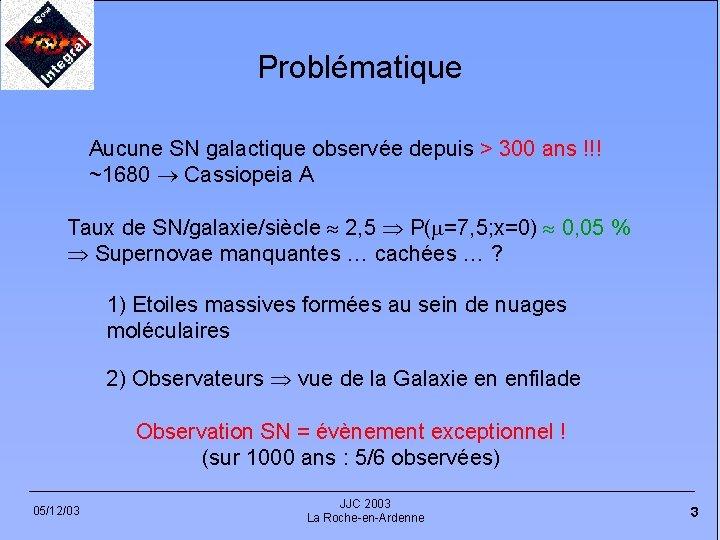 Problématique Aucune SN galactique observée depuis > 300 ans !!! ~1680 Cassiopeia A Taux