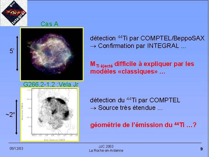 Cas A détection 44 Ti par COMPTEL/Beppo. SAX Confirmation par INTEGRAL. . . 5'
