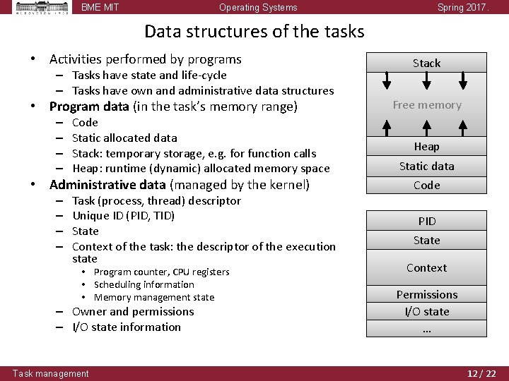 BME MIT Operating Systems Spring 2017. Data structures of the tasks • Activities performed