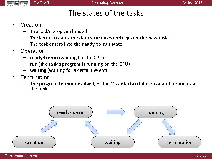 BME MIT Operating Systems Spring 2017. The states of the tasks • Creation –