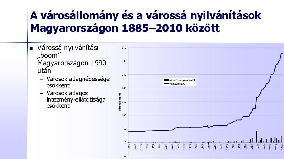 """A városállomány és a várossá nyilvánítások Magyarországon 1885– 2010 között n Várossá nyilvánítási """"boom"""""""