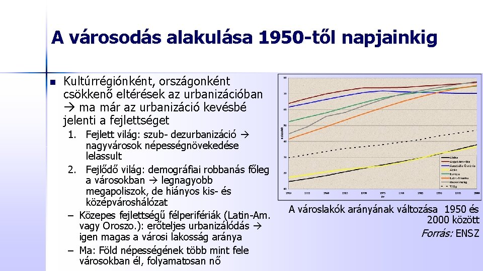 A városodás alakulása 1950 -től napjainkig n Kultúrrégiónként, országonként csökkenő eltérések az urbanizációban ma