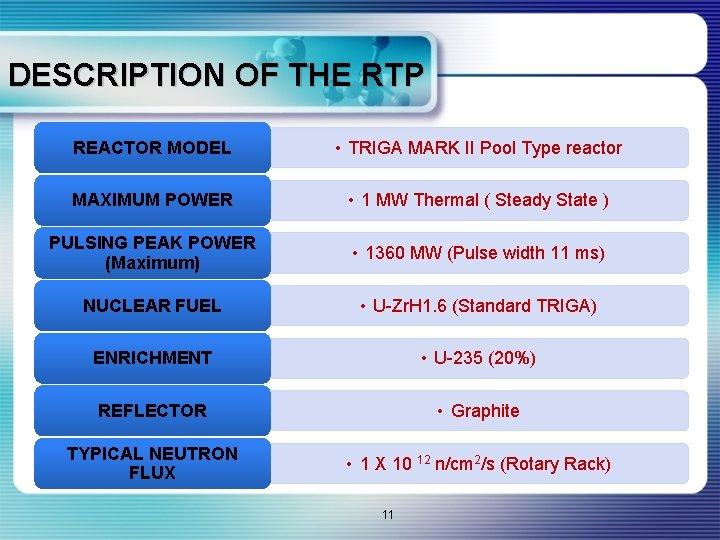 DESCRIPTION OF THE RTP REACTOR MODEL • TRIGA MARK II Pool Type reactor MAXIMUM