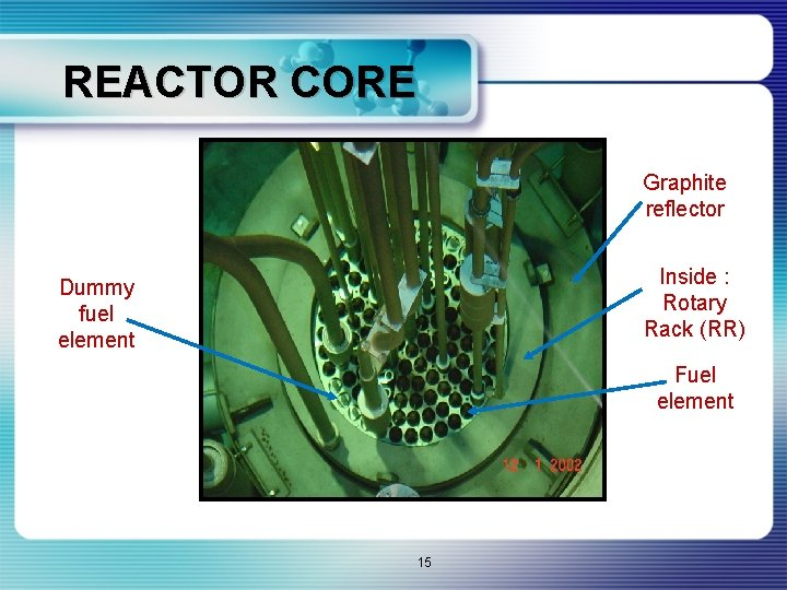 REACTOR CORE Graphite reflector Inside : Rotary Rack (RR) Dummy fuel element Fuel element