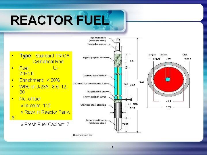 REACTOR FUEL • • • Type: Standard TRIGA Cylindrical Rod Fuel: UZr. H 1.