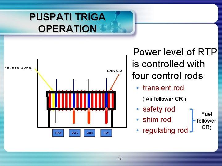 PUSPATI TRIGA OPERATION Neutron Source (Am. Be) Fuel Element Power level of RTP is