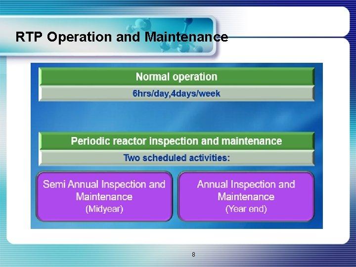 RTP Operation and Maintenance 8