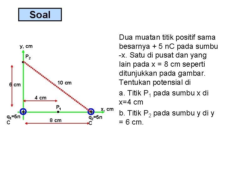 Soal y, cm P 2 10 cm 6 cm 4 cm q 1=5 n