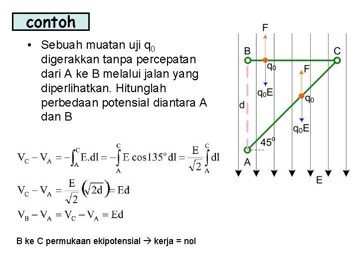 contoh • Sebuah muatan uji q 0 digerakkan tanpa percepatan dari A ke B