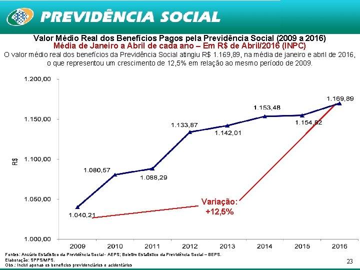 Valor Médio Real dos Benefícios Pagos pela Previdência Social (2009 a 2016) Média de