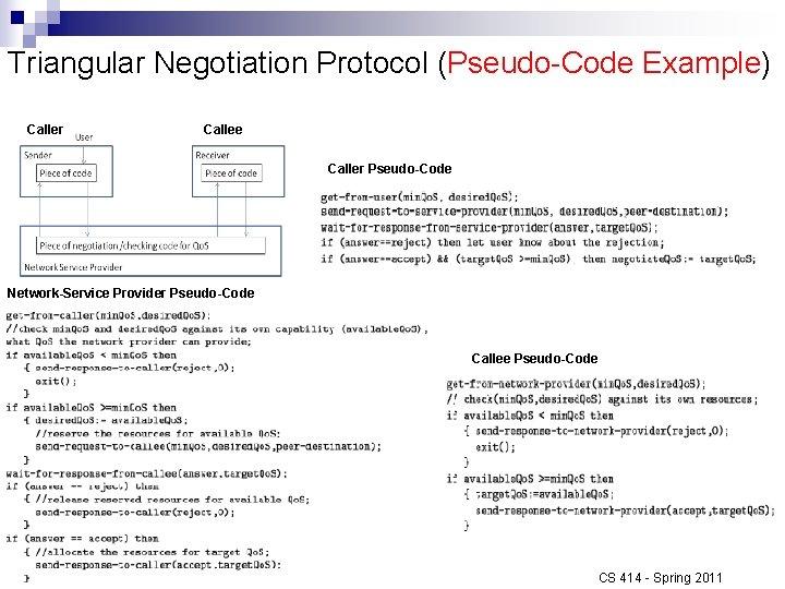 Triangular Negotiation Protocol (Pseudo-Code Example) Caller Callee Caller Pseudo-Code Network-Service Provider Pseudo-Code Callee Pseudo-Code