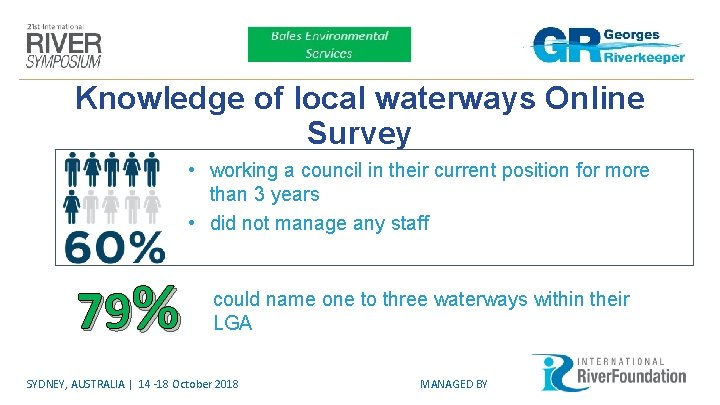 Knowledge of local waterways Online Survey • working a council in their current position