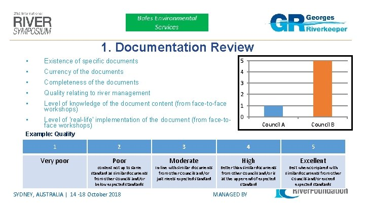 1. Documentation Review • Existence of specific documents 5 • Currency of the documents