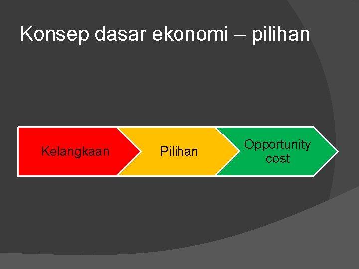 Konsep dasar ekonomi – pilihan Kelangkaan Pilihan Opportunity cost