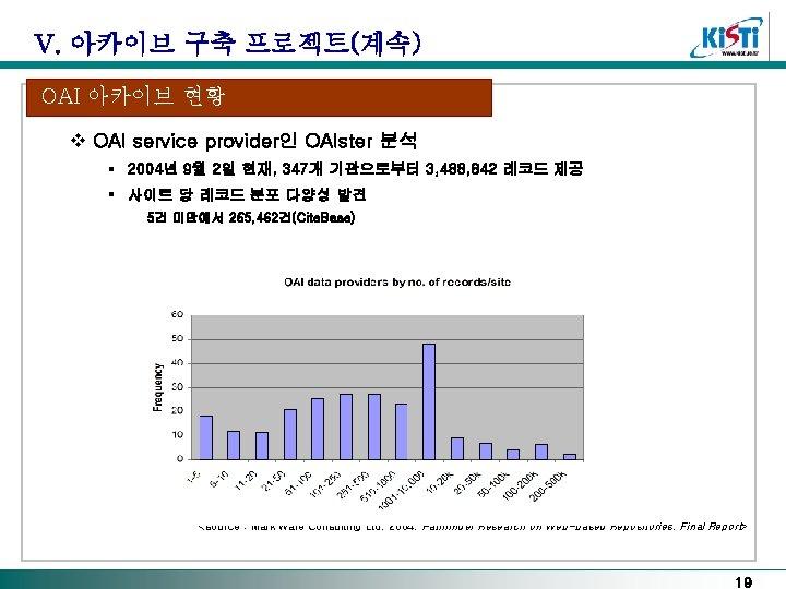 V. 아카이브 구축 프로젝트(계속) OAI 아카이브 현황 v OAI service provider인 OAIster 분석 §