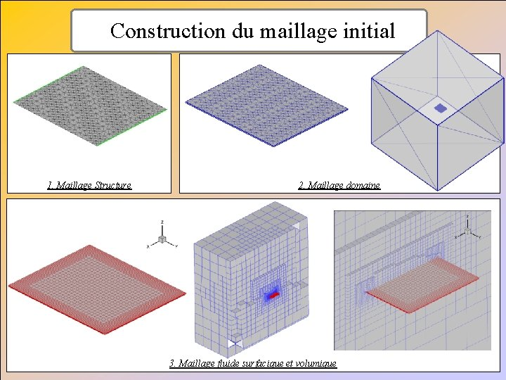 Construction du maillage initial 1. Maillage Structure 2. Maillage domaine 3. Maillage fluide surfacique