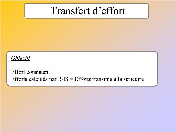 Transfert d'effort Objectif Effort consistant : Efforts calculés par ISIS = Efforts transmis à