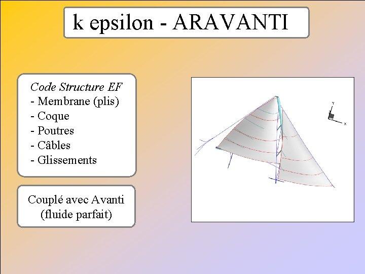 k epsilon - ARAVANTI Code Structure EF - Membrane (plis) - Coque - Poutres