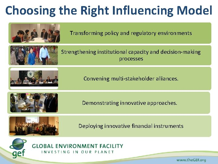 Choosing the Right Influencing Model Transforming policy and regulatory environments Strengthening institutional capacity and