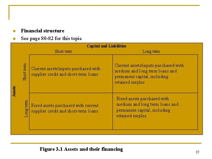 n n Financial structure See page 80 82 for this topic Capital and Liabilities