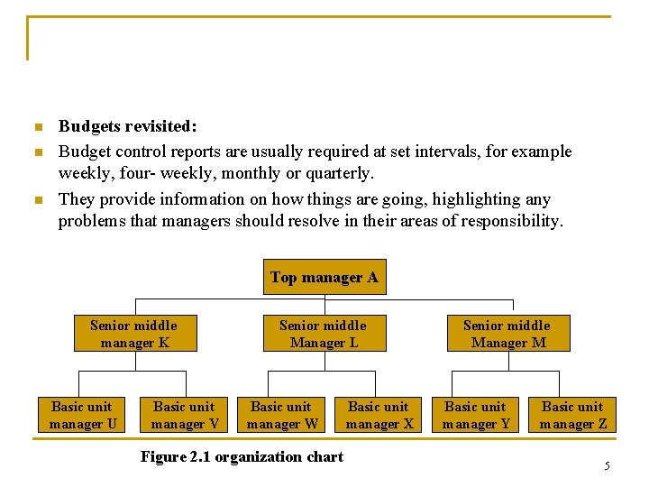n n n Budgets revisited: Budget control reports are usually required at set intervals,