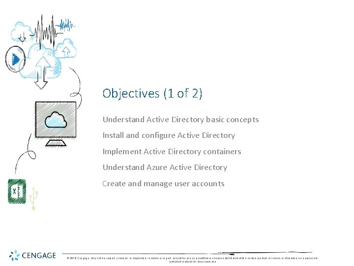 Objectives (1 of 2) Understand Active Directory basic concepts Install and configure Active Directory