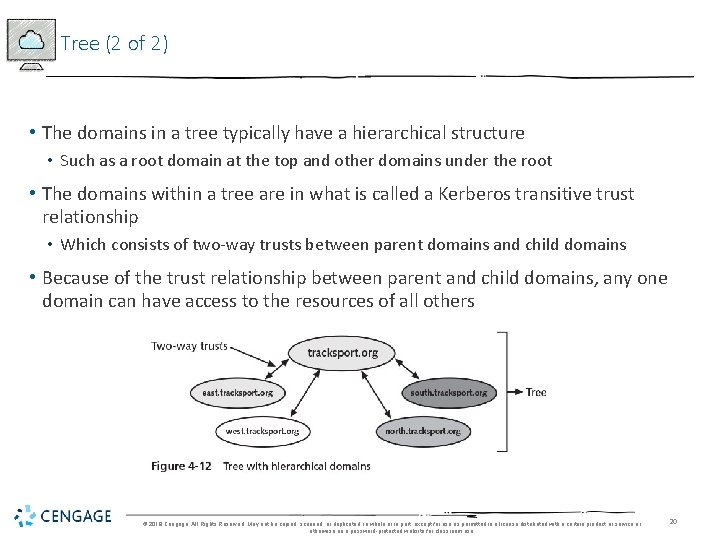 Tree (2 of 2) • The domains in a tree typically have a hierarchical