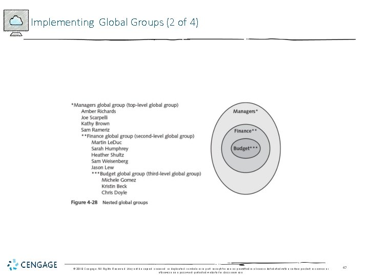 Implementing Global Groups (2 of 4) © 2018 Cengage. All Rights Reserved. May not