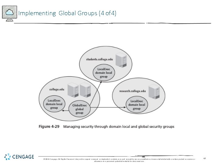 Implementing Global Groups (4 of 4) © 2018 Cengage. All Rights Reserved. May not