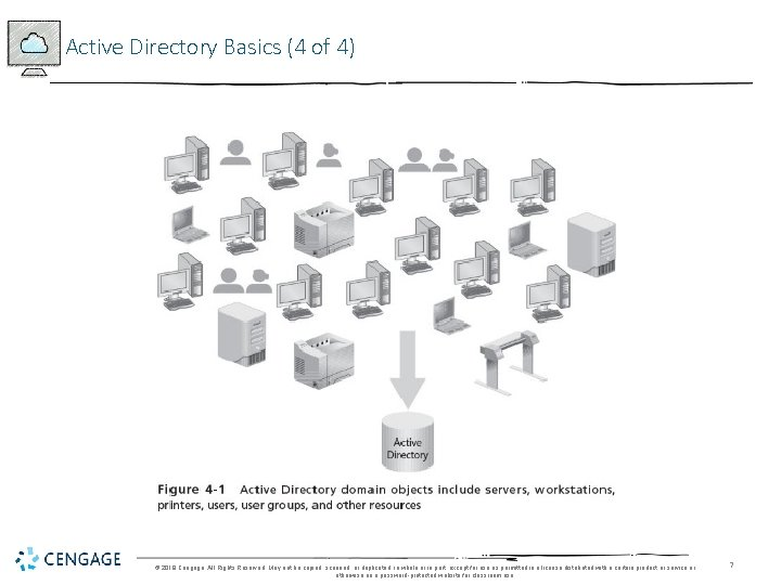Active Directory Basics (4 of 4) © 2018 Cengage. All Rights Reserved. May not