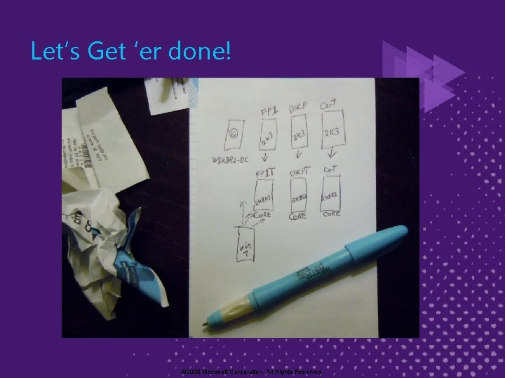 Let's Get 'er done! Planning Guide for Contoso Inc © 2009 Microsoft Corporation. All