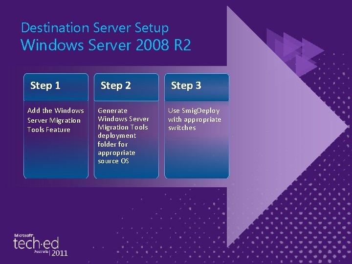 Destination Server Setup Windows Server 2008 R 2 Step 1 Add the Windows Server