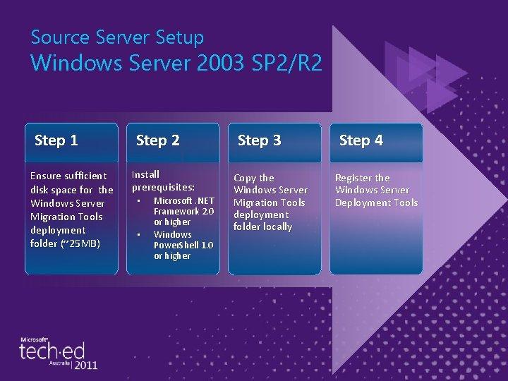 Source Server Setup Windows Server 2003 SP 2/R 2 Step 1 Ensure sufficient disk