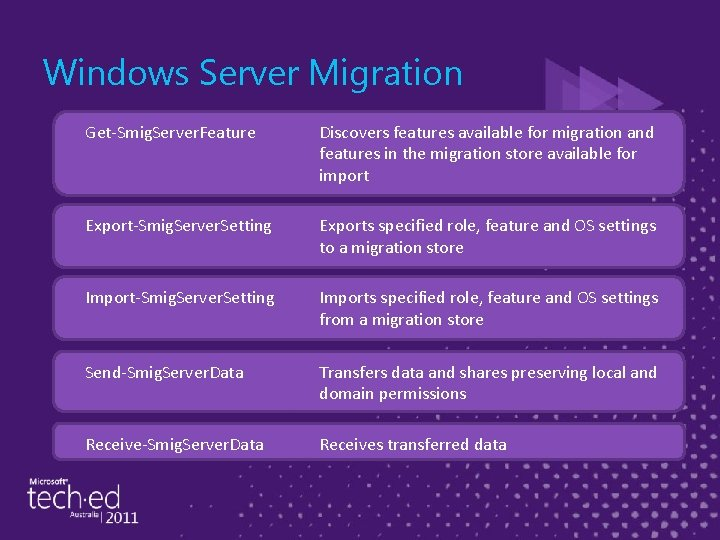 Windows Server Migration Get-Smig. Server. Feature Discovers features available for migration and features in