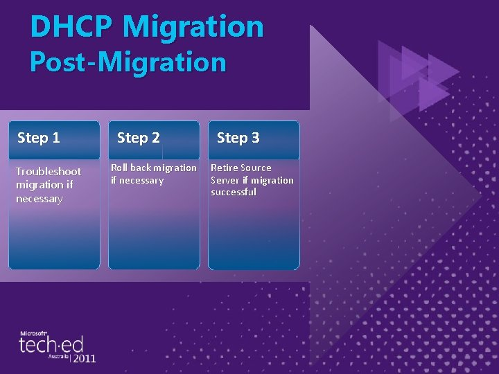 DHCP Migration Post-Migration Step 1 Troubleshoot migration if necessary Step 2 Roll back migration